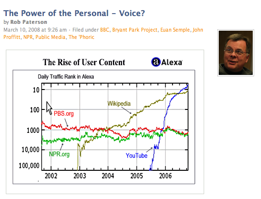 "On ""The Power of the Personal – Voice?"""