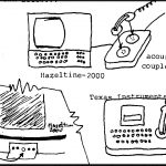 Computers And Teaching 1972 and 1973 newsletters